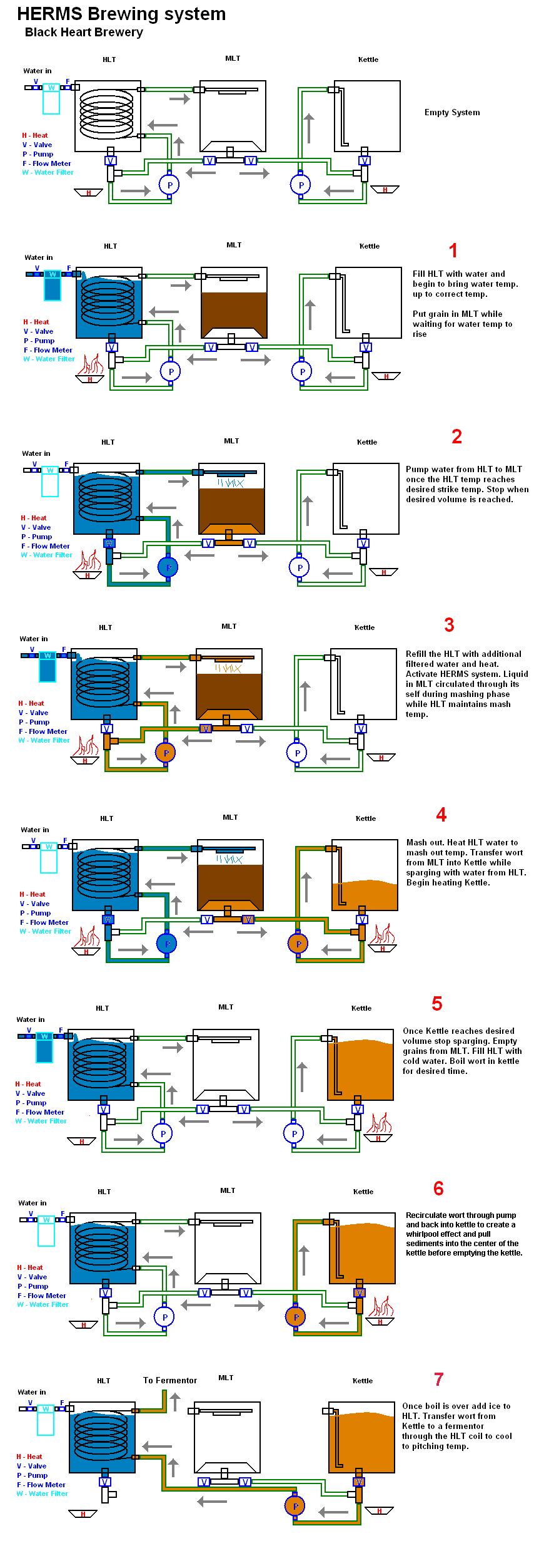 Automated Herms System Home Brew Forums