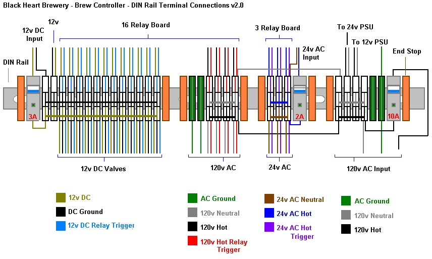 din rail wiring diagram   23 wiring diagram images